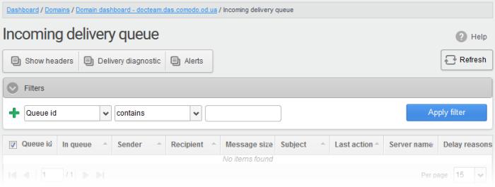 Delivery Queue, Email Security, Anti Spam | Comodo AntiSpam Gateway