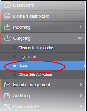 Users, Antispam Gateway, Block Spam,Outgoing Spam Filter