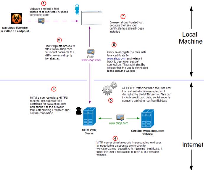 Comodo Internet Security Essentials - Introduction ...