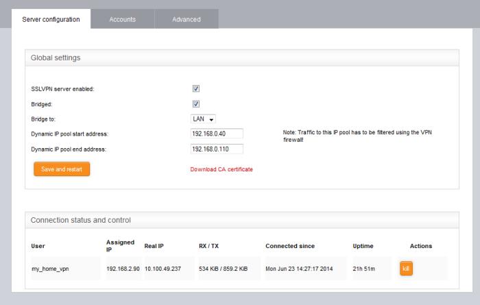 Ssl Vpn Server Virtual Private Network Ssl Server Certificates