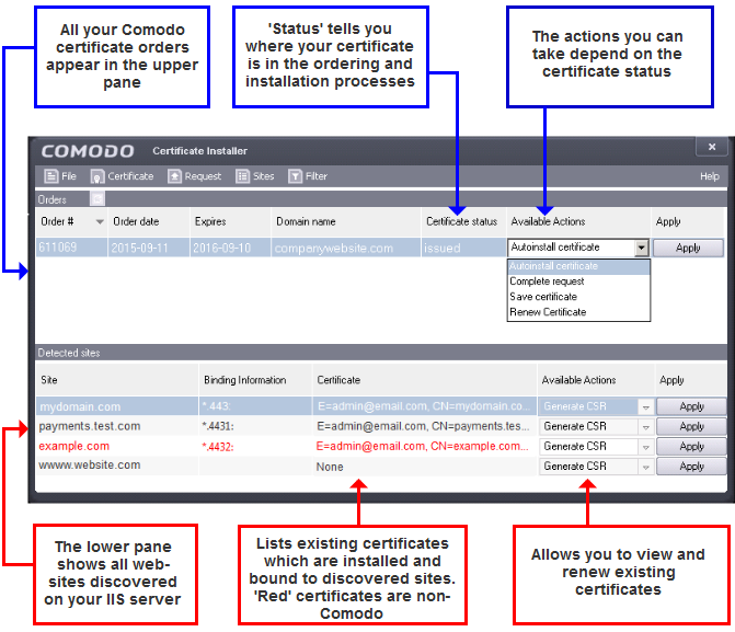 The Main Interface Actions And Statuses Comodo Ssl