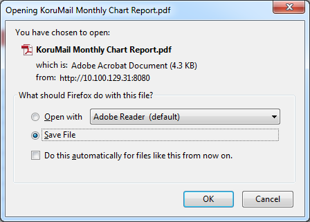 Summary Reports KoruMail Appliance Outgoing Email Incoming Mail – Format for Monthly Report