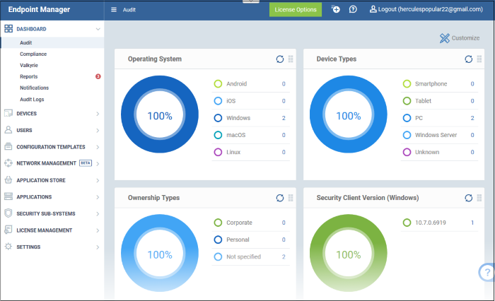 Endpoint Manager, Security Manager Dashboard | COMODO | ITarian